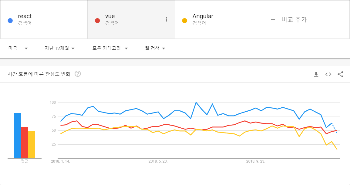 google trend.PNG