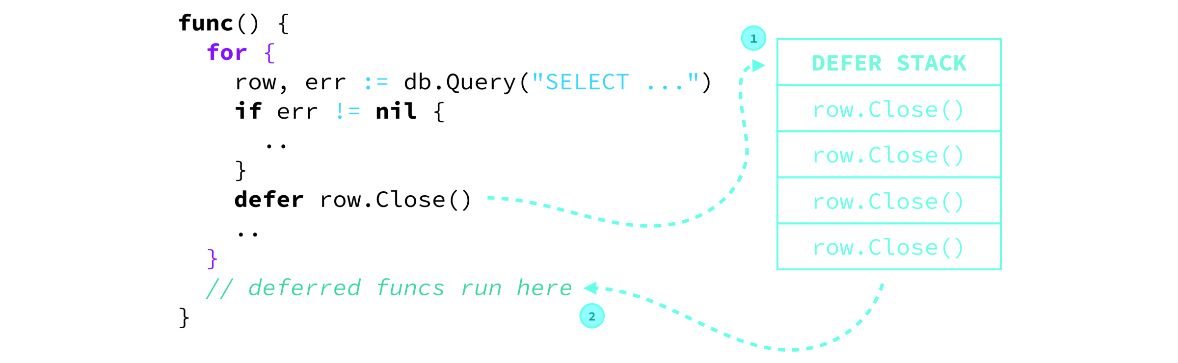 Python에서도 defer하기 - contextlib ExitStack