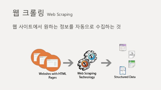 web-scraping-3-638.jpg