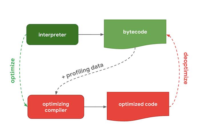 optimizing.png