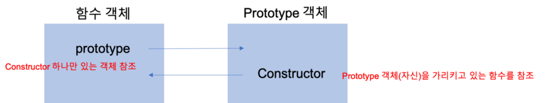 function.prototype (1).png