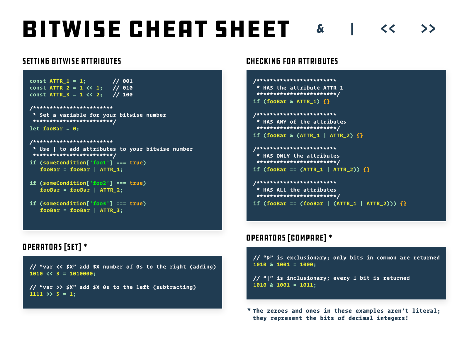 bitwise-cheat-sheet.png