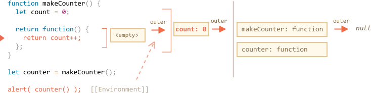 lexenv-nested-makecounter-5.png