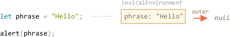 lexical-env1.png