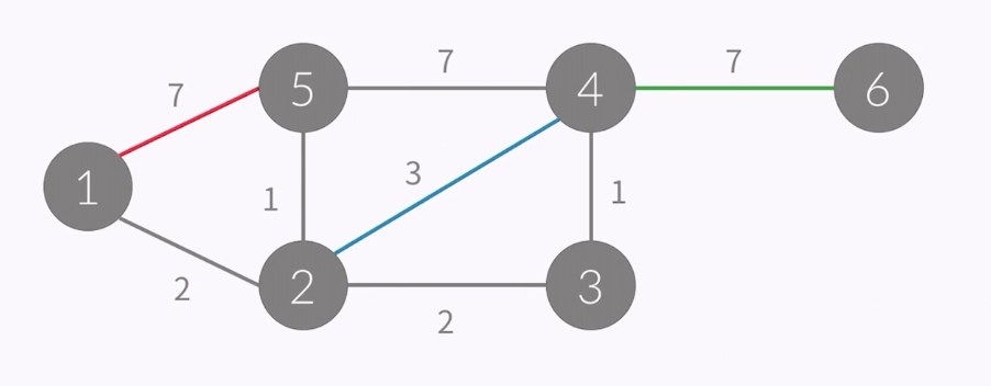 Graph_Expression2.png
