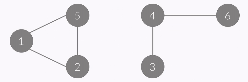 connectedcomponent1.png