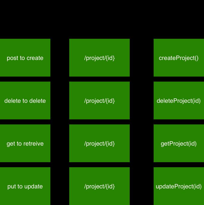 API img1.png
