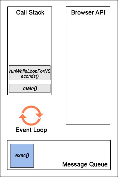 js eventloop2.png