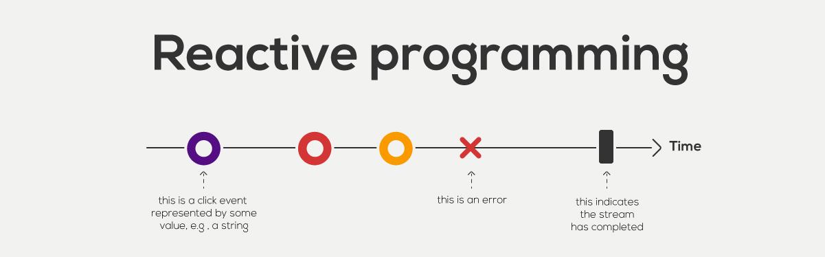 reactive-programming-cover-1-1.jpg