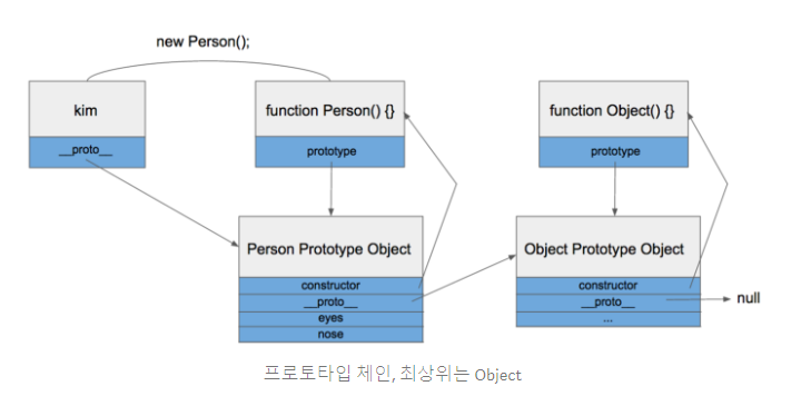 prototype.png