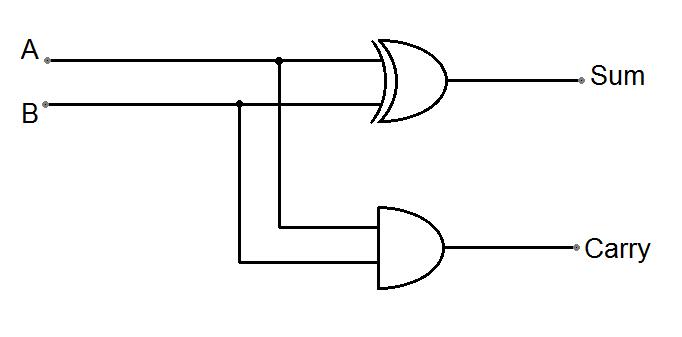 half-adder-circuit.png