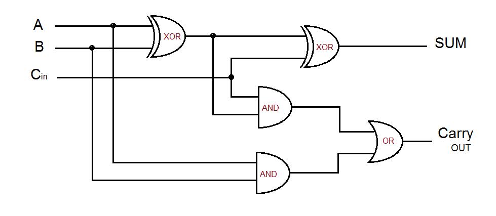 full-adder-circuit.png