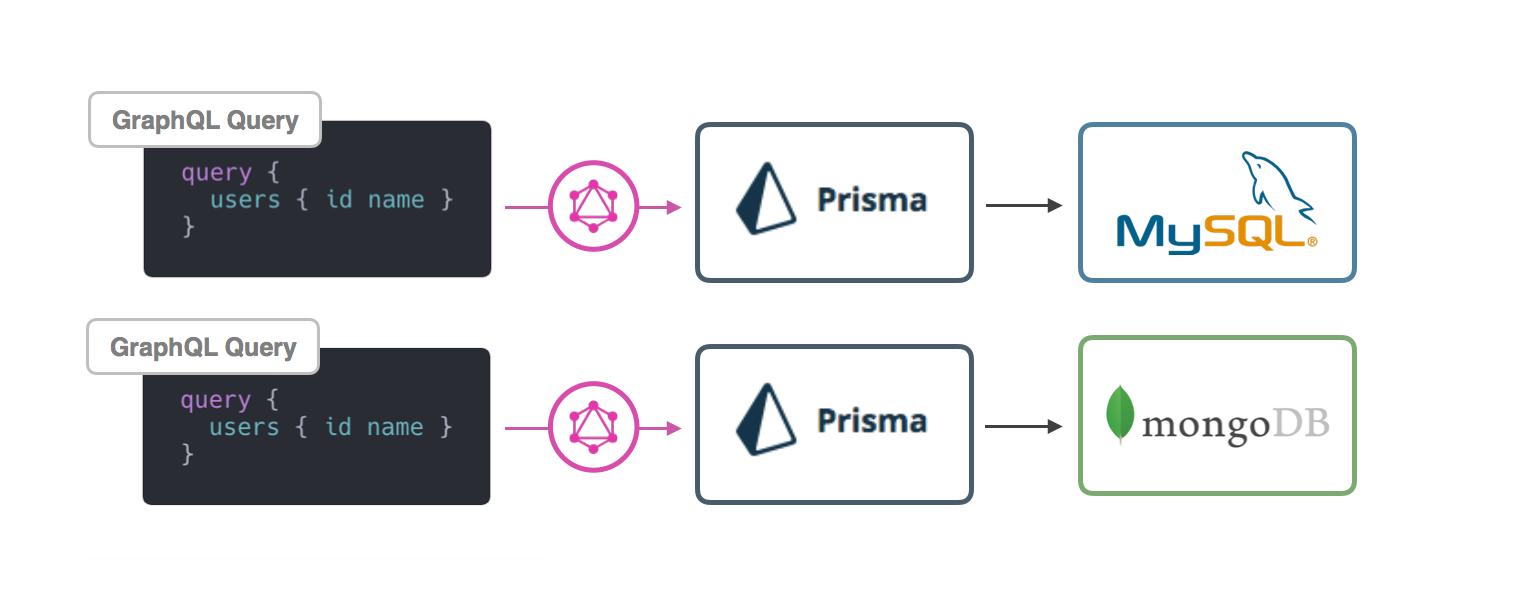 prisma-arc.png