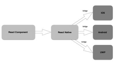 react native.png