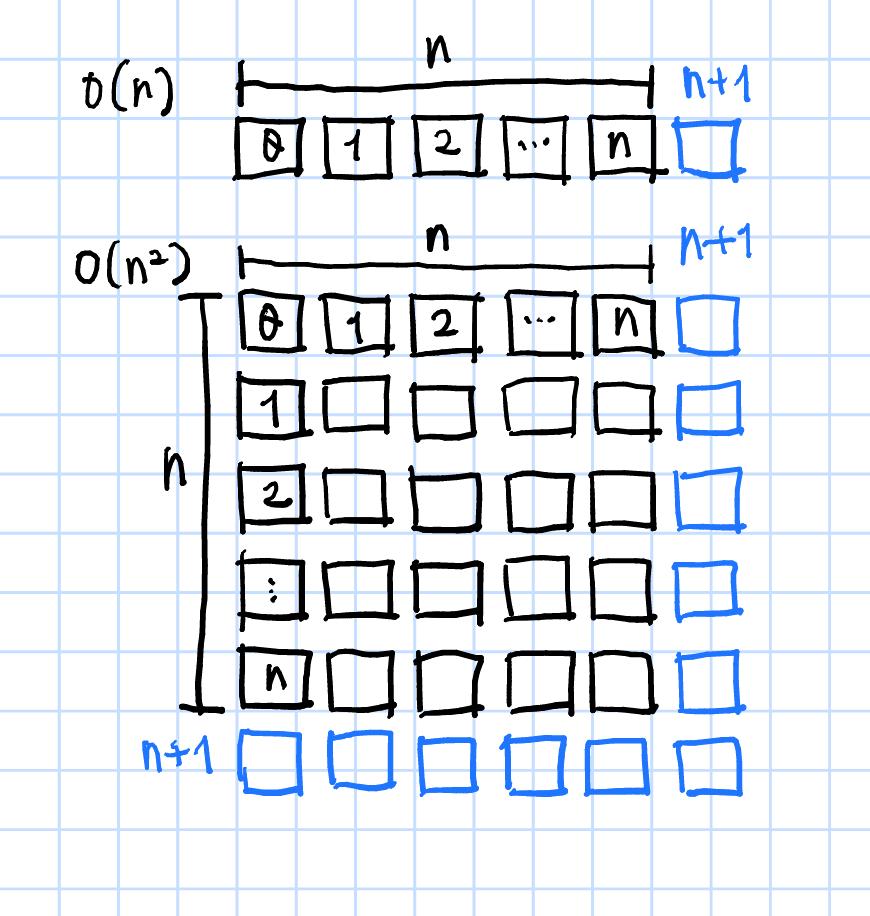 19-1. O(n^2).png