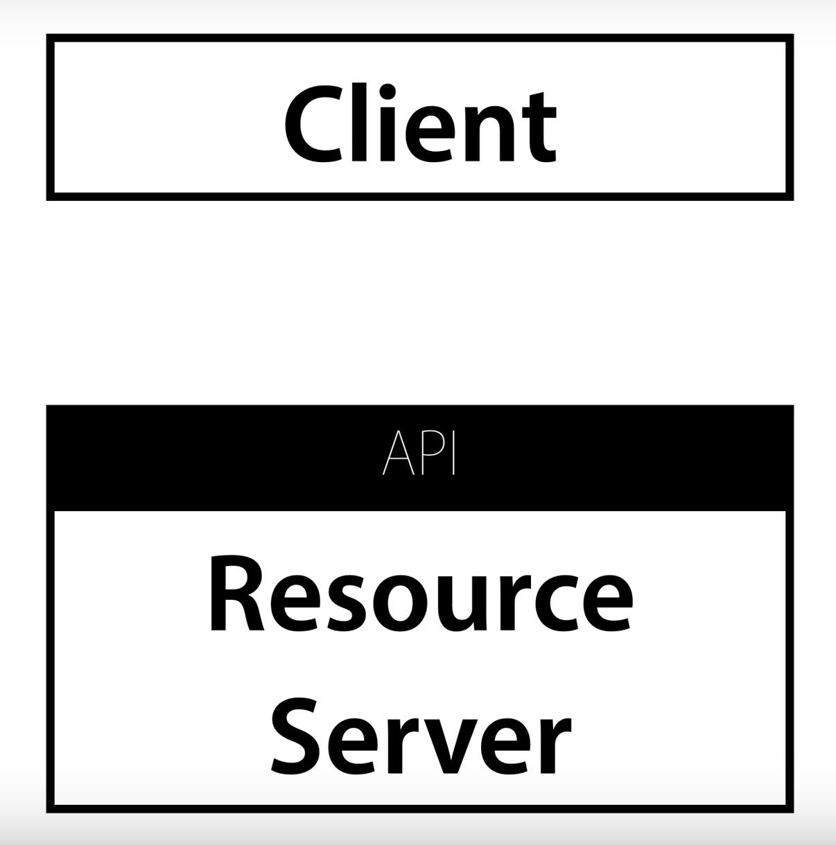 API_호출_-_생활코딩.png