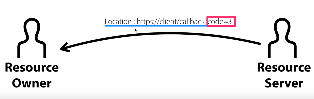 Resource_Server의_승인_-_생활코딩.png