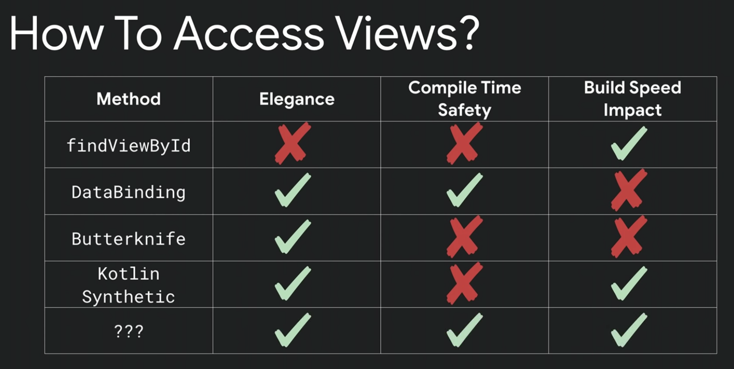view-access-ways.png