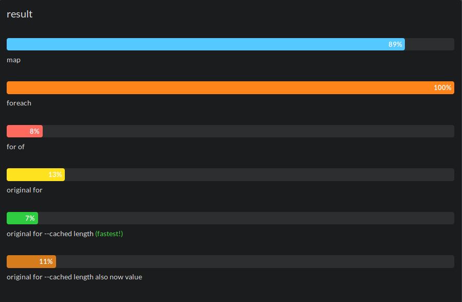 파이어폭스에서의 결과