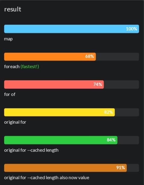갤럭시S10 삼성인터넷브라우저에서의 결과
